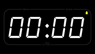 Как да тълкуваме еднаквите числа на часовника