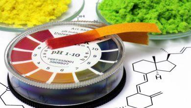 pH на тялото